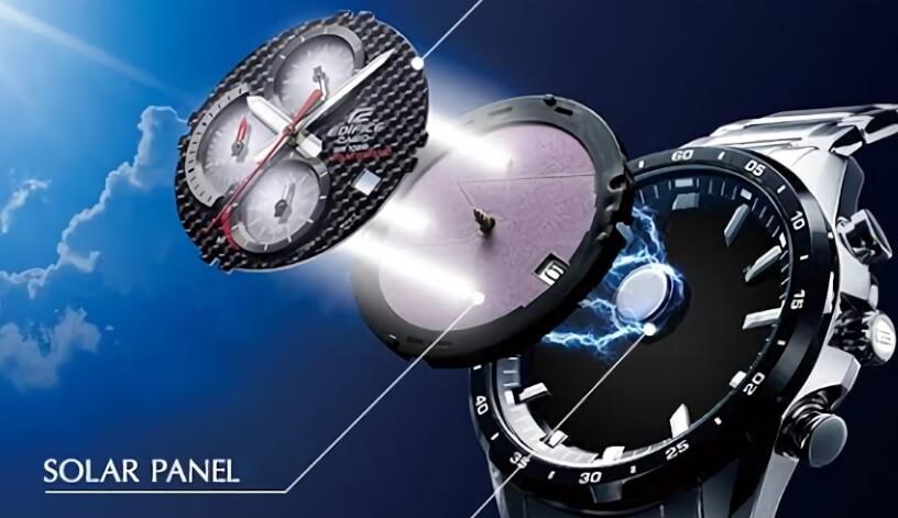 Watch Solar Panel